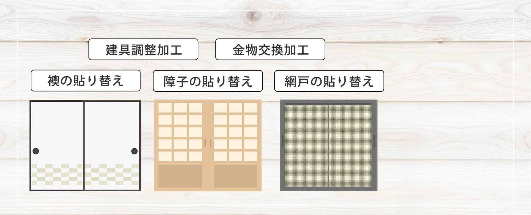 建具のことは、千葉県松戸市のベスト建具へ。 地元密着で60年以上の実績、社員全員でベストを尽くします。